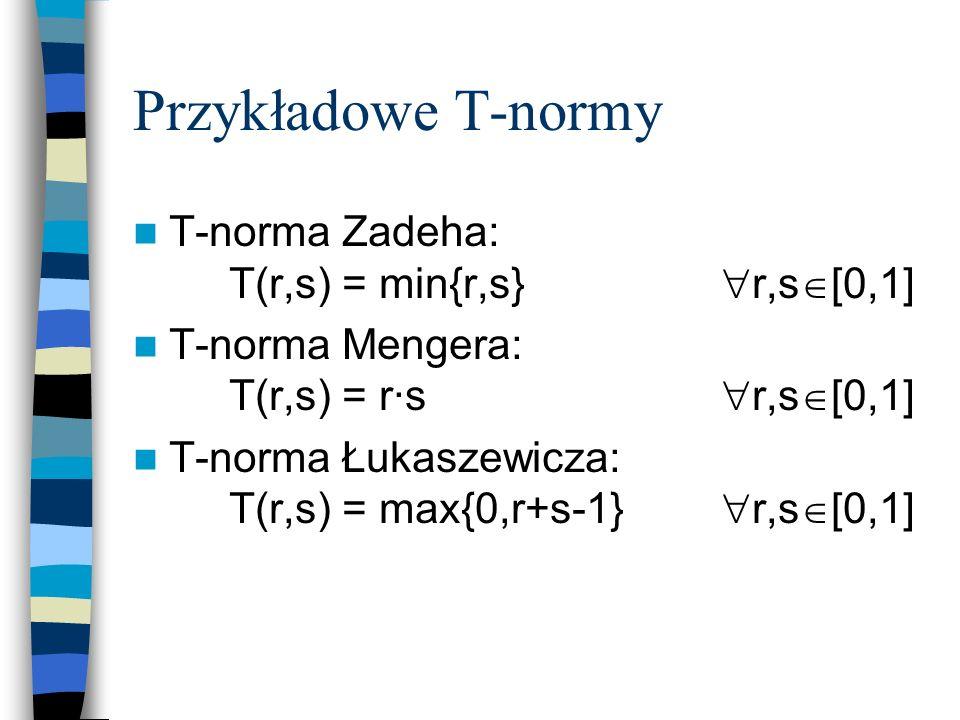 Przykładowe T-normy T-norma Zadeha: T(r,s) = min{r,s} r,s[0,1]